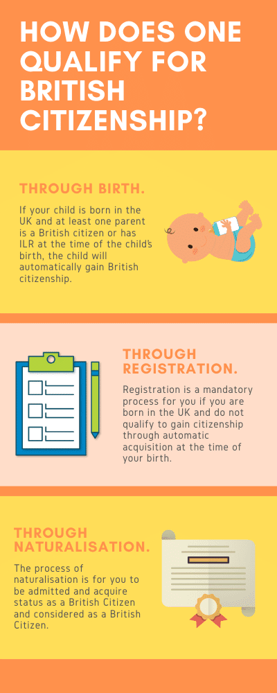 applying for a British passport after indefinite leave to remain - How to qualify for British Citizenship Infographic