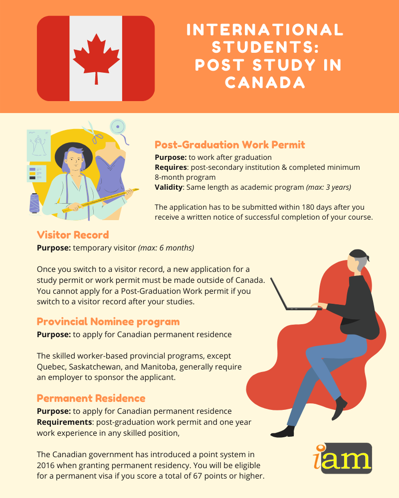 post study work visa options for international students - post study work visa Canada infographic