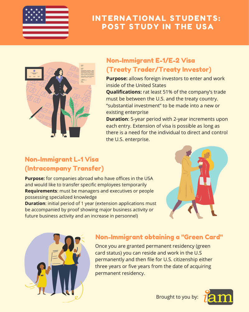 post study work visa options for international students - post study work visa America infographic part 2