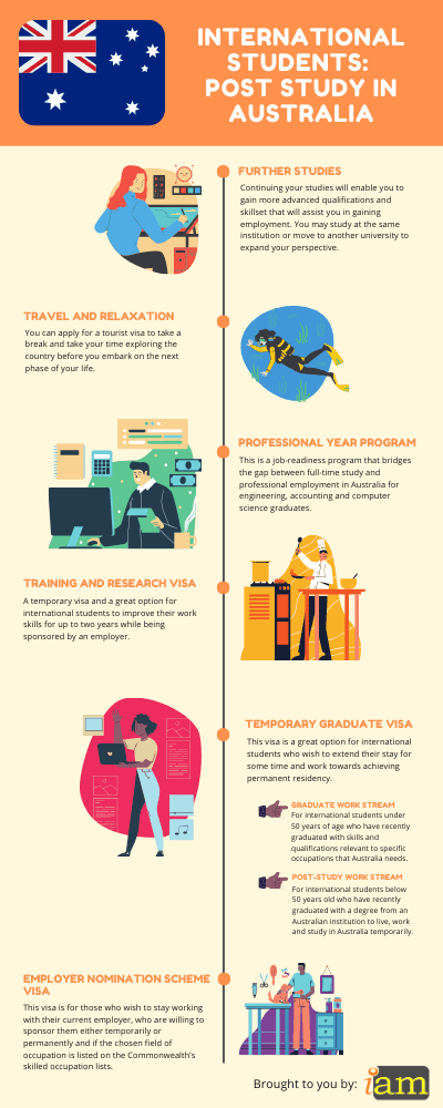 post study work visa options for international students - post study work visa Australia infographic