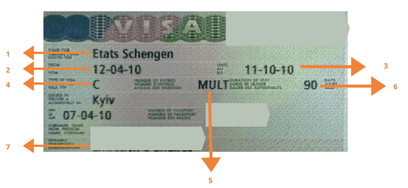 Schengen visa vignette - How to read your Schengen visa sticker