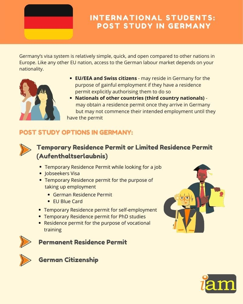 Post Study Work Visa Options -  how to stay in Germany after your studies